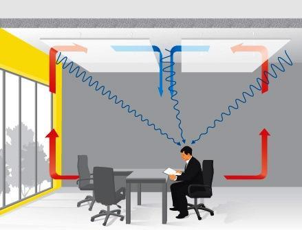 CASA VIVA podrá aconsejarle Técnicos especializados para Peritajes Técnicos de acústica y Peritajes Técnicos térmicos.